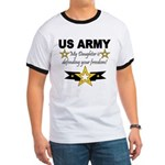 ARMy My Daughter is defending Ringer T